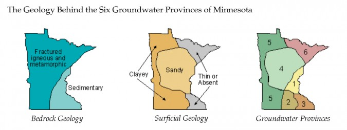 Groundwater Provinces
