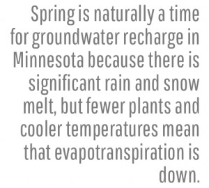 Groundwater quote