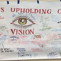 A visualization of the values expressed by the event attendees.