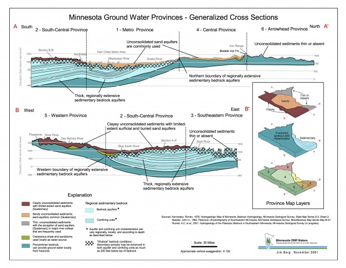 MNGroundwaterProvinces_CrossSections